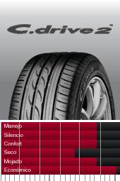 C Drive2